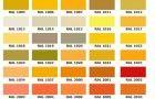 ÇBS Yeni Boya Renk Seçenekleri