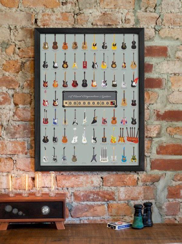 müzik temalı dekorasyon aksesuarları - guitar compendium music living - Müzik Temalı Dekorasyon Aksesuarları