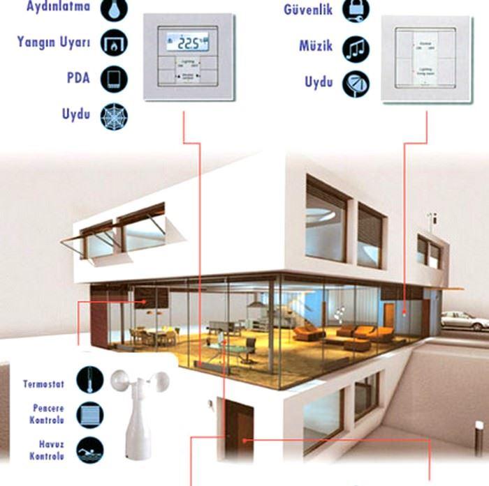 Enerji Tasarrufu Sağlamak İçin Tasarruf Planları 2