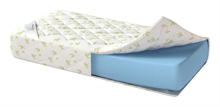 çocuk için uygun yatak seçimi