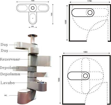 fonksiyonel-moduler-banyo-esyalari