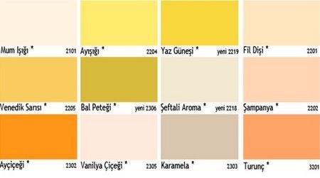 Güncel Modeller ıslak Kum Rengi